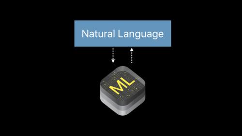 Introducing Natural Language Framework
