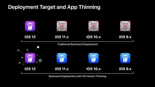 Optimizing App Assets