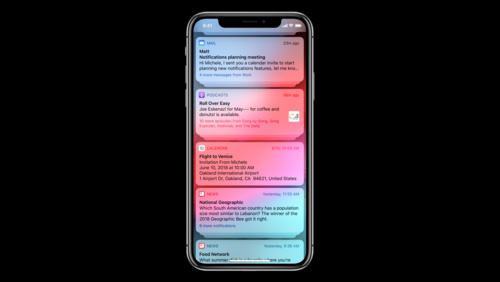 Using Grouped Notifications