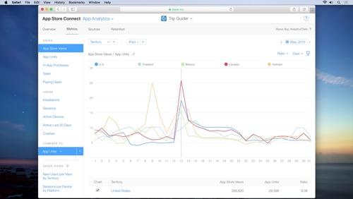 App Analytics Metrics