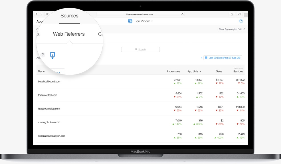 See Your Top Sources of Product Page Views and Downloads