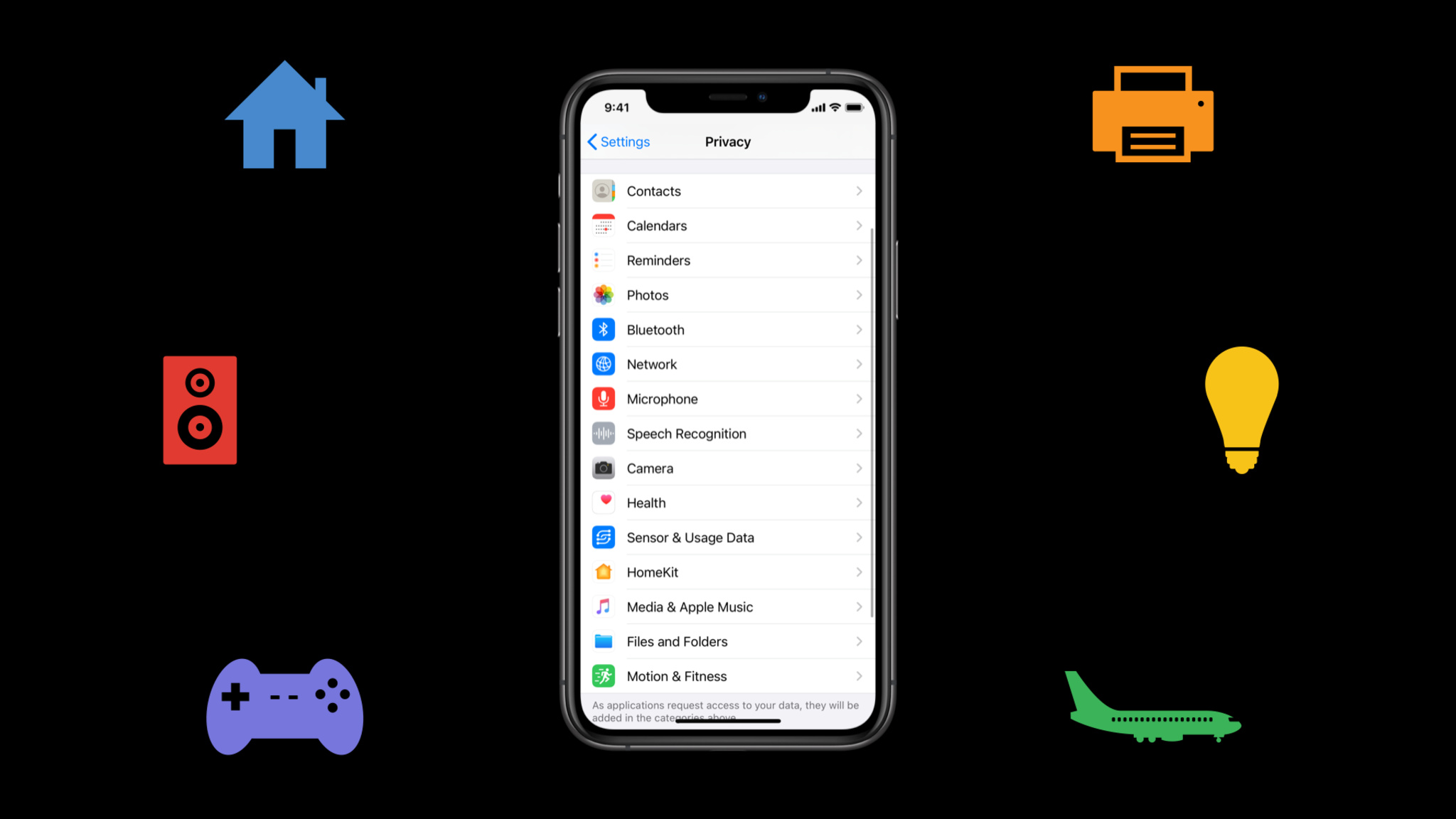 Privacy settings on iPhone with printer, lightbulb, plane, game, speaker, home icon