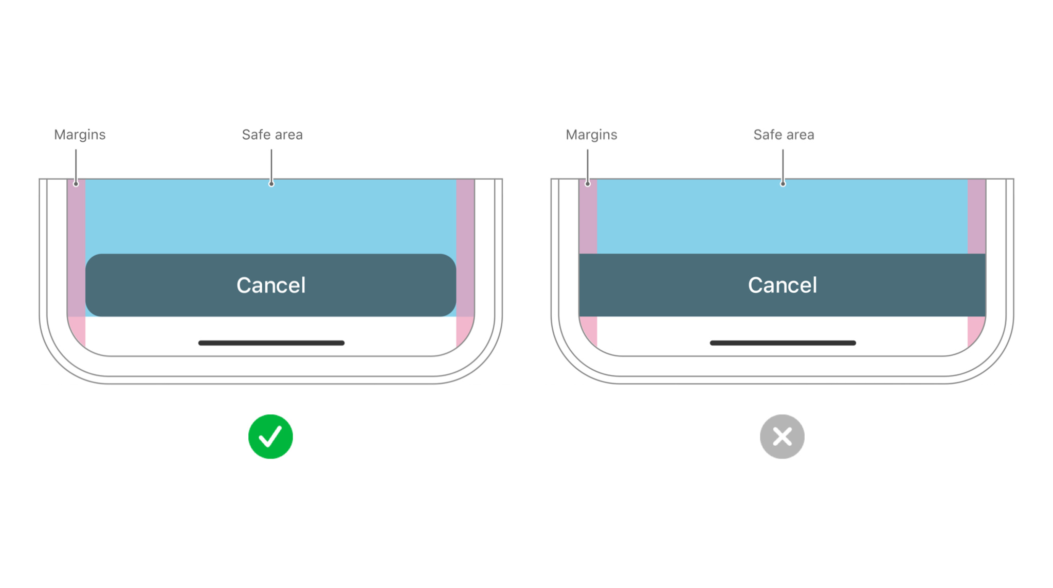 Displaying the difference between an iPhone screen that provides safe areas, margins, and a rounded button versus one with a flat button that goes beyond the safe areas and margins