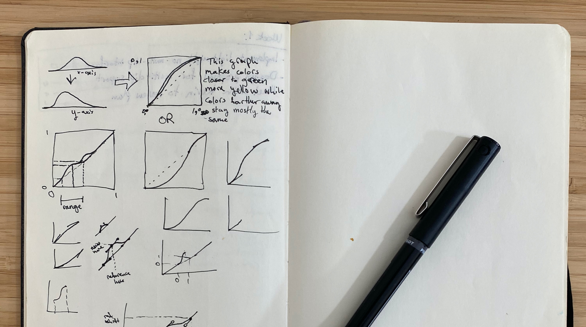 Early sketches of the curves editing interface.