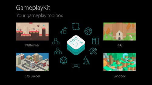What's New in GameplayKit