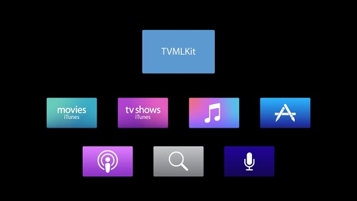 Developing tvOS Apps Using TVMLKit: Part 1 - WWDC 2016