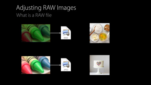 Live Photo Editing and RAW Processing with Core Image