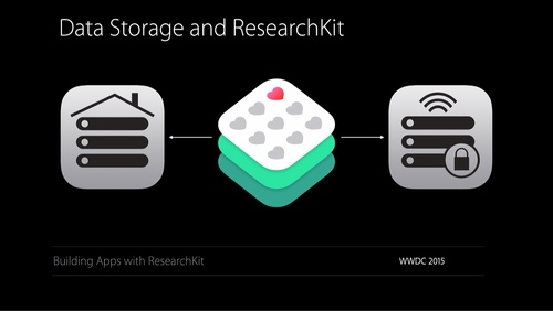 What's New in ResearchKit
