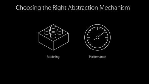 Understanding Swift Performance