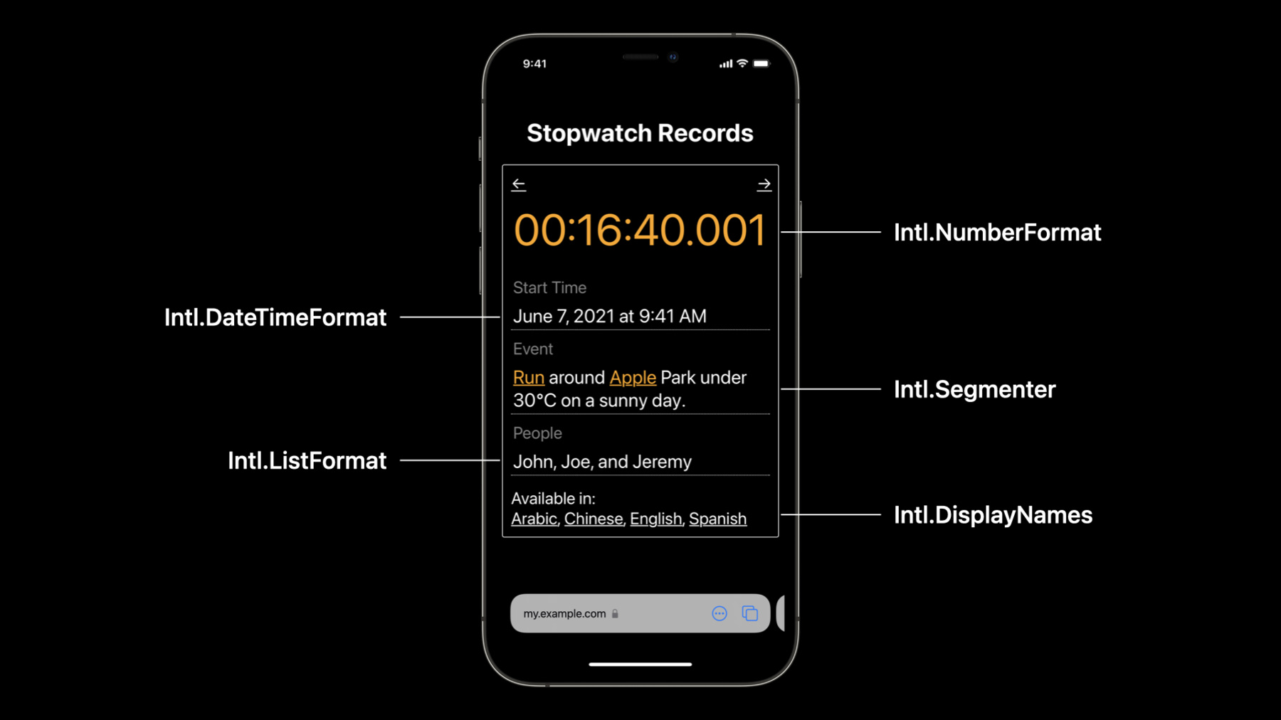 iPhone showing a Stopwatch Records demo using the JavaScript Internationalization API