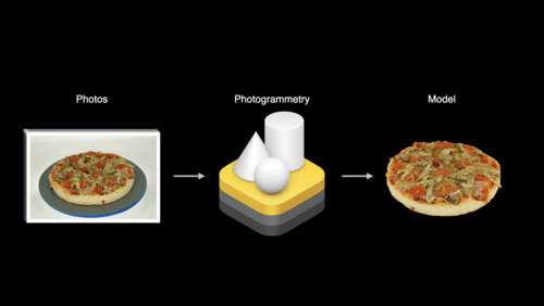 Create 3D models with Object Capture