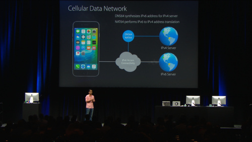 Your App and Next Generation Networks