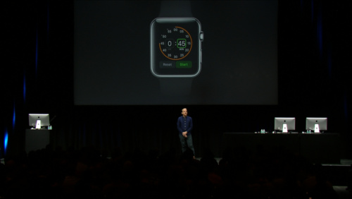 WatchKit In-Depth, Part 2