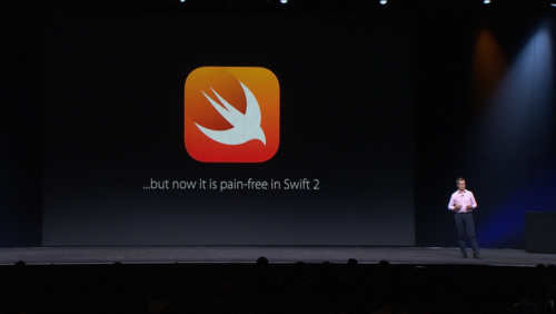 Swift in Practice