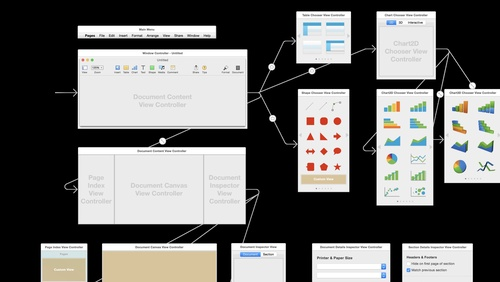 Storyboards and Controllers on OS X