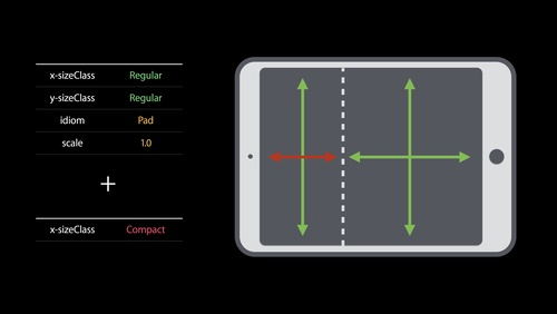 View Controller Advancements in iOS 8
