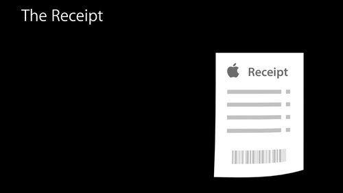 Preventing Unauthorized Purchases with Receipts