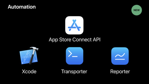Automating App Store Connect - WWDC 2018 - Videos - Apple Developer