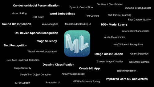 What's New in Machine Learning - WWDC 2019 - Videos - Apple