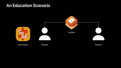 What's New in ClassKit