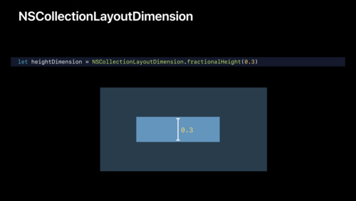 Advances in Collection View Layout - WWDC 2019 - Videos - Apple