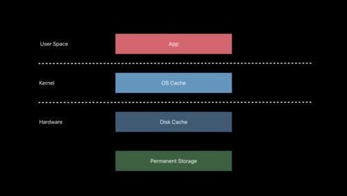 Optimizing Storage in Your App - WWDC 2019 - Videos - Apple