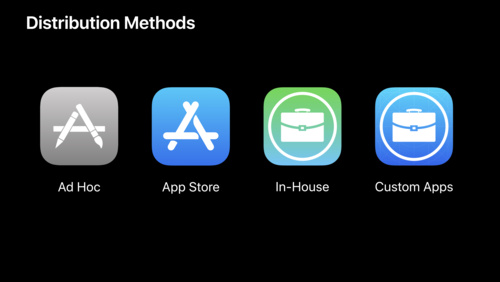 App Distribution – From Ad-hoc to Enterprise - WWDC 2019