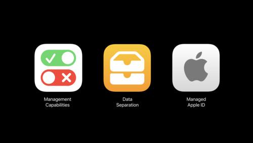 Business and Enterprise - Videos - Apple Developer