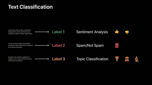 Training Text Classifiers in Create ML