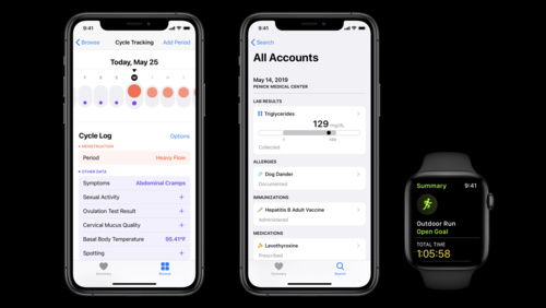 Getting started with HealthKit