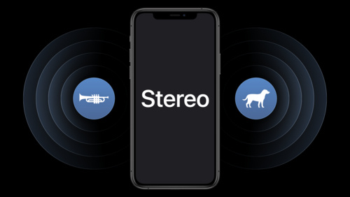 Record stereo audio with AVAudioSession