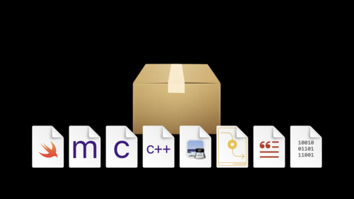 Swift packages: Resources and localization