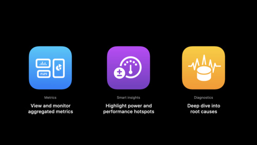 Identify trends with the Power and Performance API