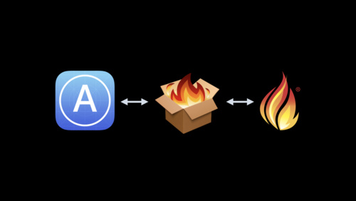 Handling FHIR without getting burned