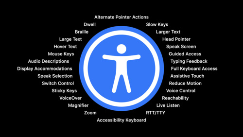 Accessibility design for Mac Catalyst