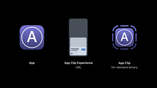 Explore app clips