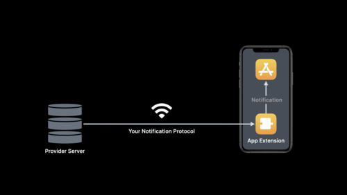 Build local push connectivity for restricted networks