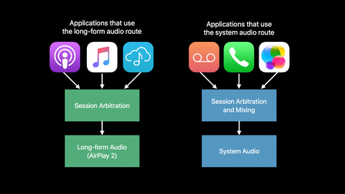 What's New in Audio