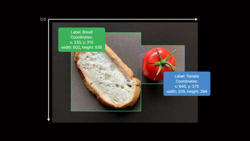 Improve Object Detection models in Create ML